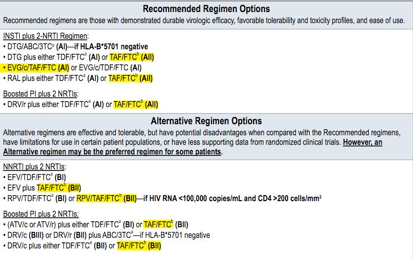TAF 7-16 Guidelines
